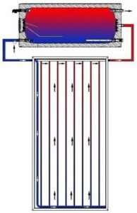 Flat water heater work schematic