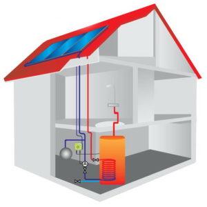 Solarhotwater
