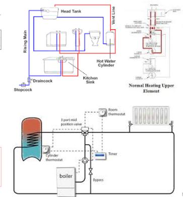design solar water heater