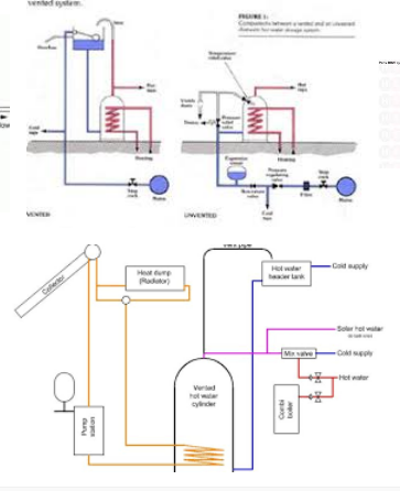 design solar water heaters